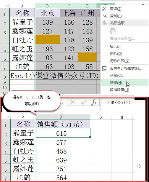 第一列标题被隐藏无法取消。Excel 2013 取消工作表内所有的隐藏行列,隐藏行列快捷键。